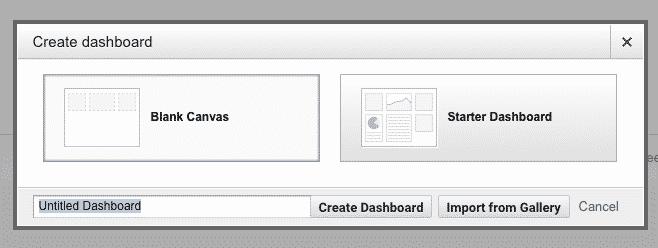 Google Analytics Custom Dashboards